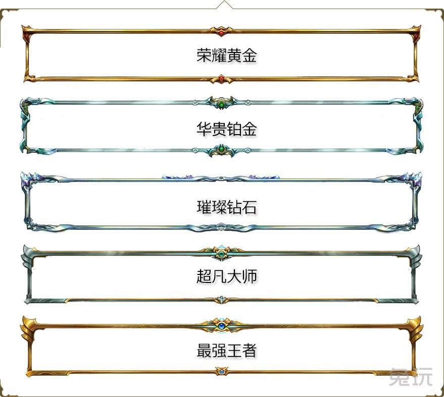 参与3V3组队或者5V5组队排位并为团队胜利作出贡献的玩家将会获得一个新的守卫皮肤,什么是团队贡献呢,下面为大家详细解答战队排位贡献。 1.战队排位奖励目的:为了鼓励玩家更多地参与5人或3人战队排位赛。 2.战队排位贡献说明:你的每一场3人战队排位赛胜利将会获得1点战队点数,而5人战队排位赛胜利则会获得3点。 3.
