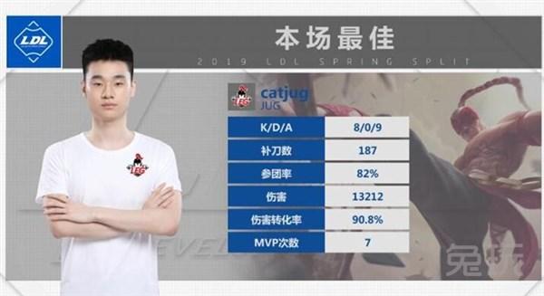 冠军相初现!LEG 11战全胜横扫英雄联盟发展联赛